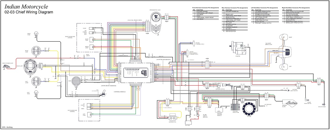 Scout Wiring Diagram