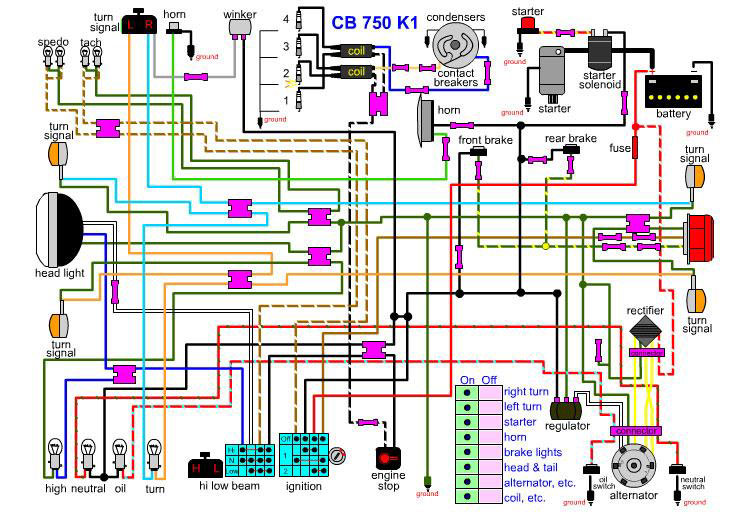 1981 cb750c wiring diagram   26 wiring diagram images